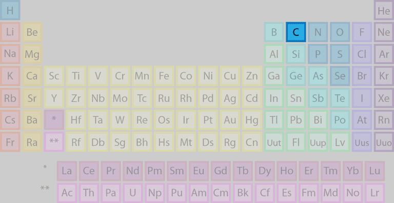 where is carbon found on the periodic table - Periodic Table Carbon