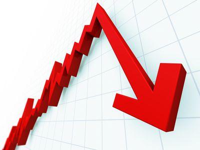 Various views of past stock market performance.