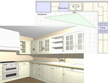 l shaped kitchen design. 5 Best Kitchen Layouts for Typical Room Shapes L Shaped Plans