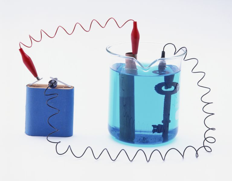 Electroplating: Battery connected to a copper pipe and a key in copper sulfate solution to electroplate copper metal.