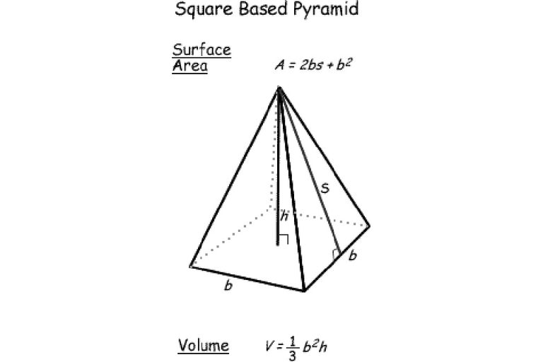 Math formulas for basic shapes and 3d figures surface area and volume of a square based pyramid ccuart Choice Image