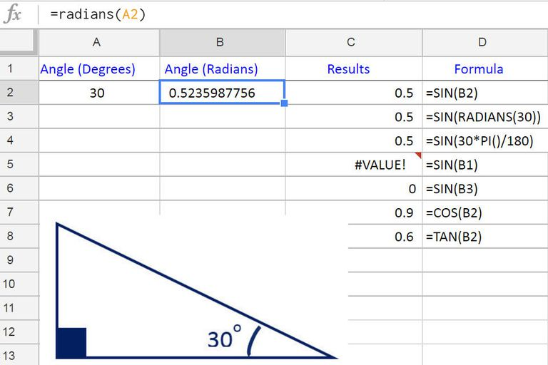 Find the Sine, Cosine, and Tangent of Angles in Google Spreadsheets