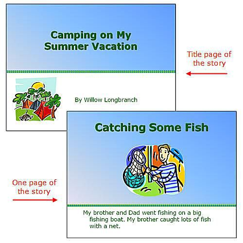 Summer vacation story writing templates using PowerPoint