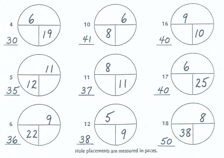 LPGA Tour Pin Sheet