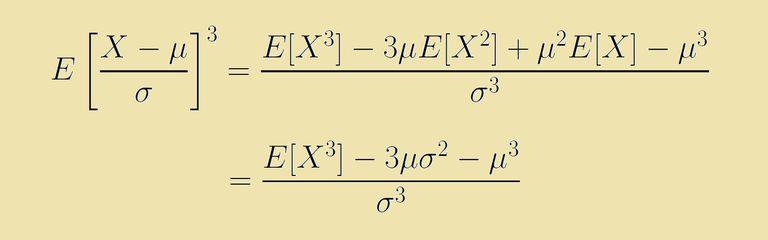 The formula for skewness involves a third moment