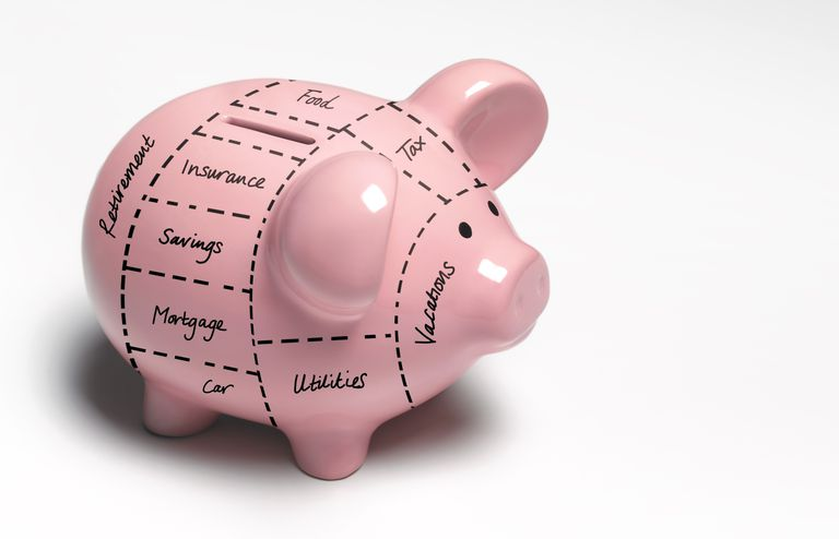 piggy bank with budget categories
