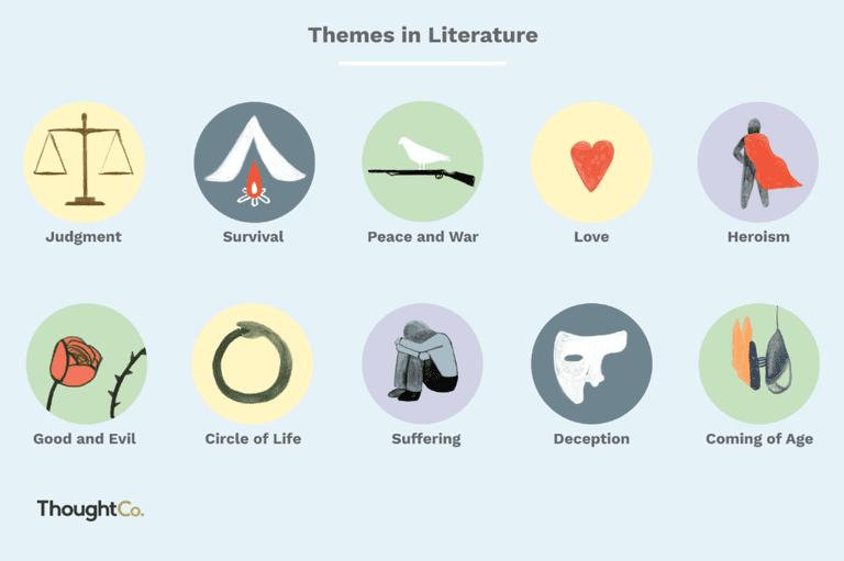 Illustrations of major literary themes