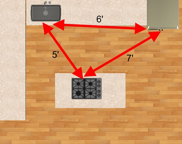 kitchen triangle spacing