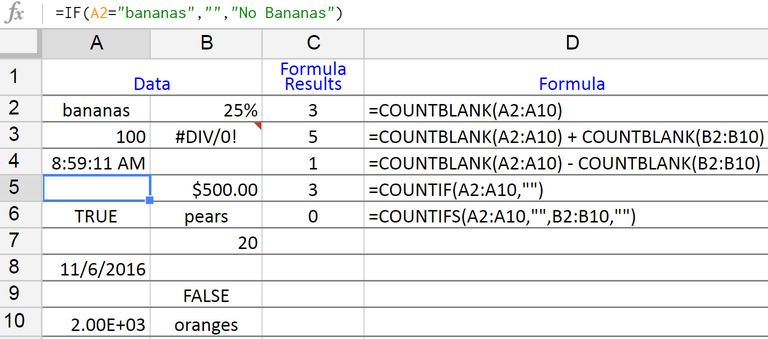 Count Blank or Empty Cells with Google Spreadsheets COUNTBLANK Function