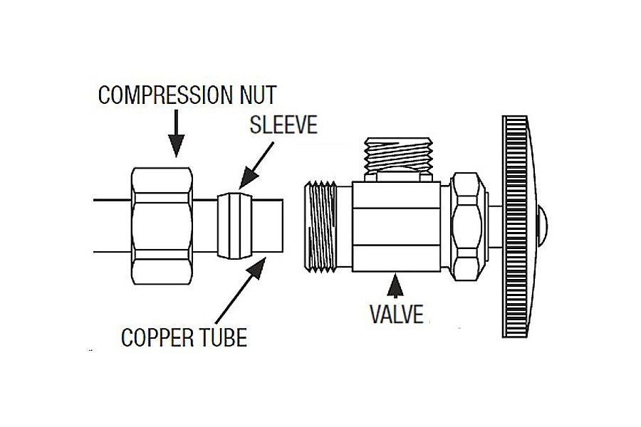 compression water shut off valve