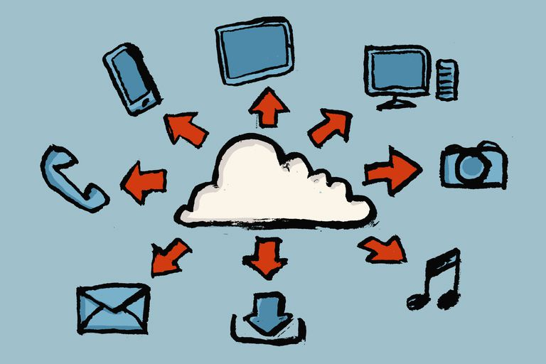 Image of a cloud with arrows pointing to several devices