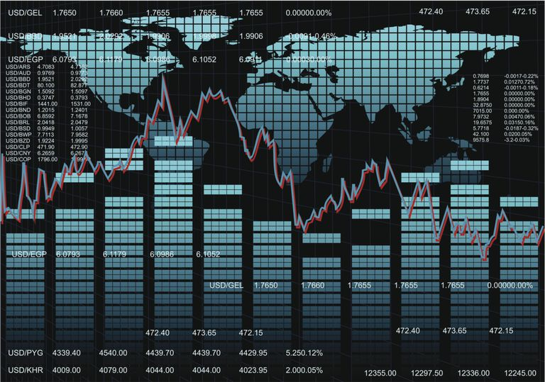 what you need to know to start day trading