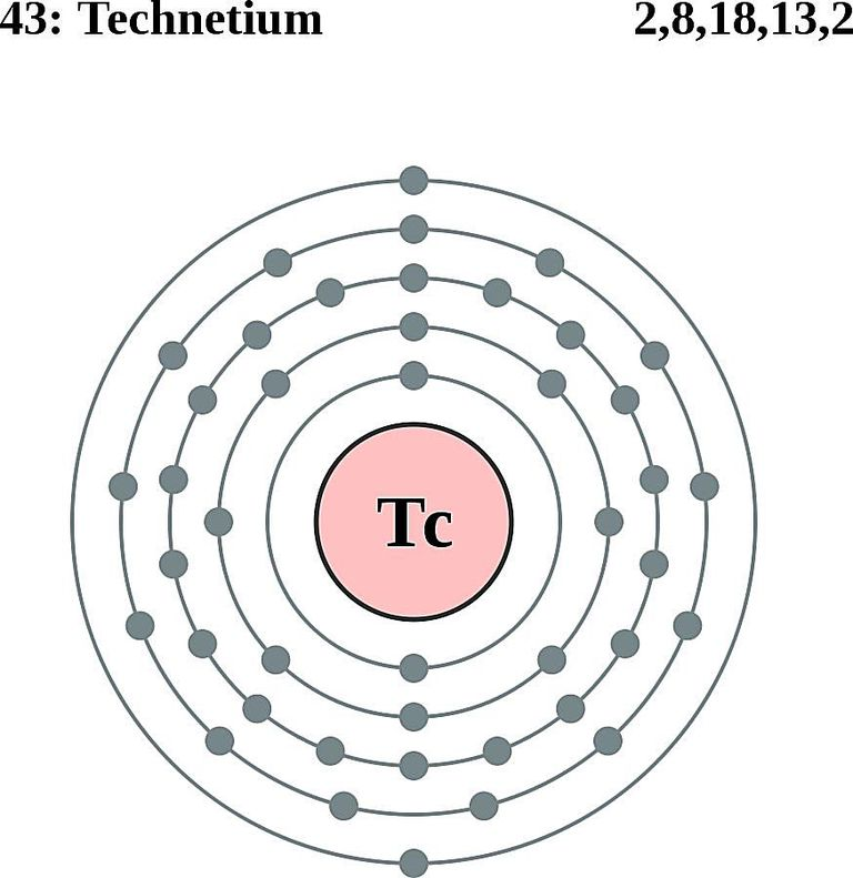 Atoms diagrams electron configurations of elements technetium atom electron shell diagram ccuart Choice Image