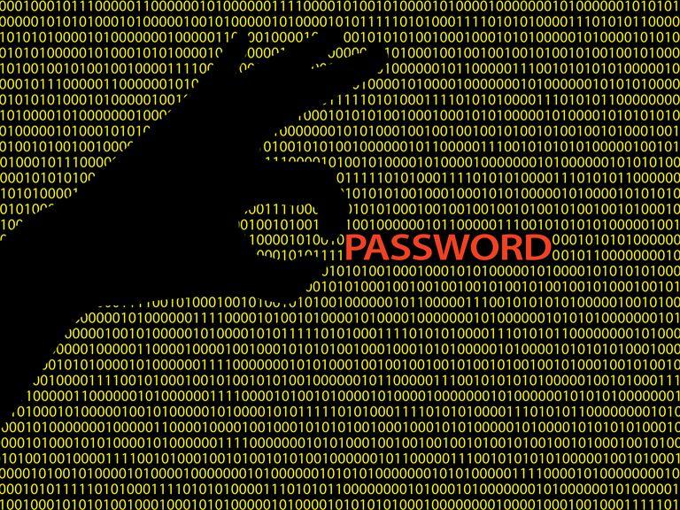 Password Identity Theft