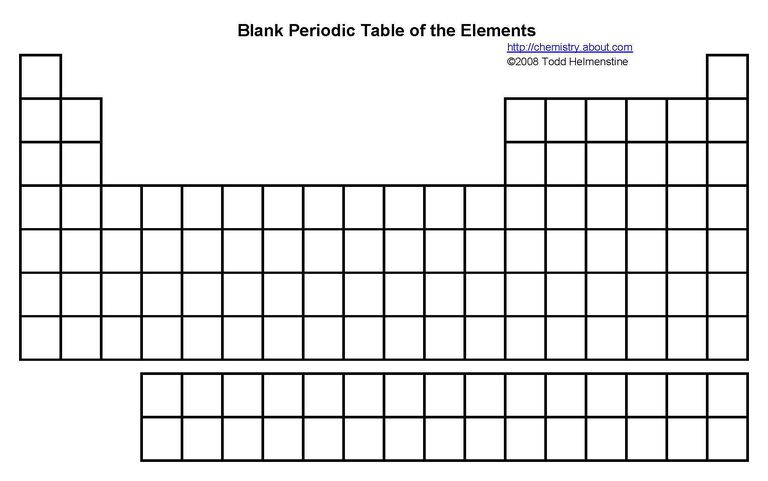 Monster image for printable blank periodic table