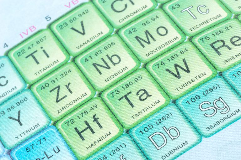 one and two letter symbols serve as shorthand for chemical element names - Periodic Table Symbol Words