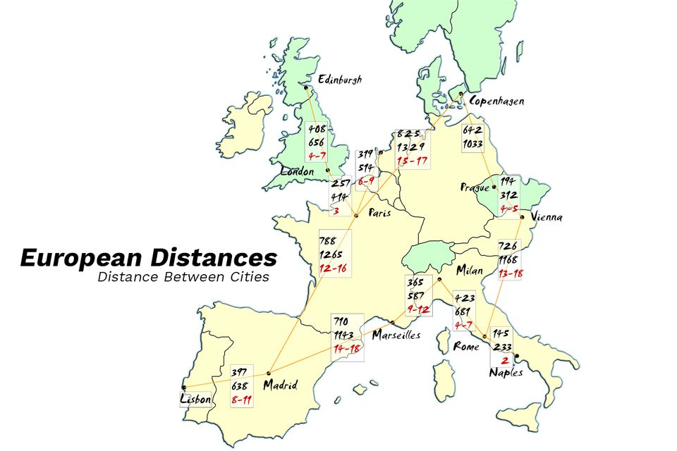 European Driving Distances And City Map