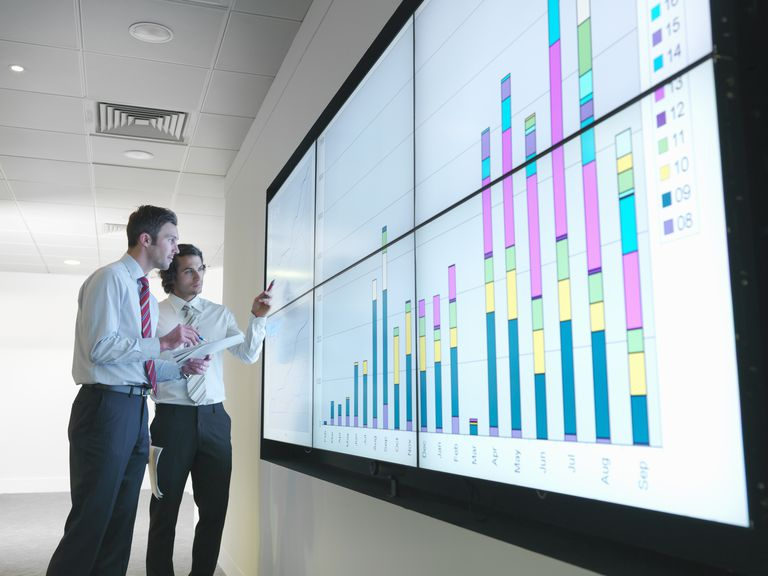 Rules of Thumb for Displaying Market Research Data