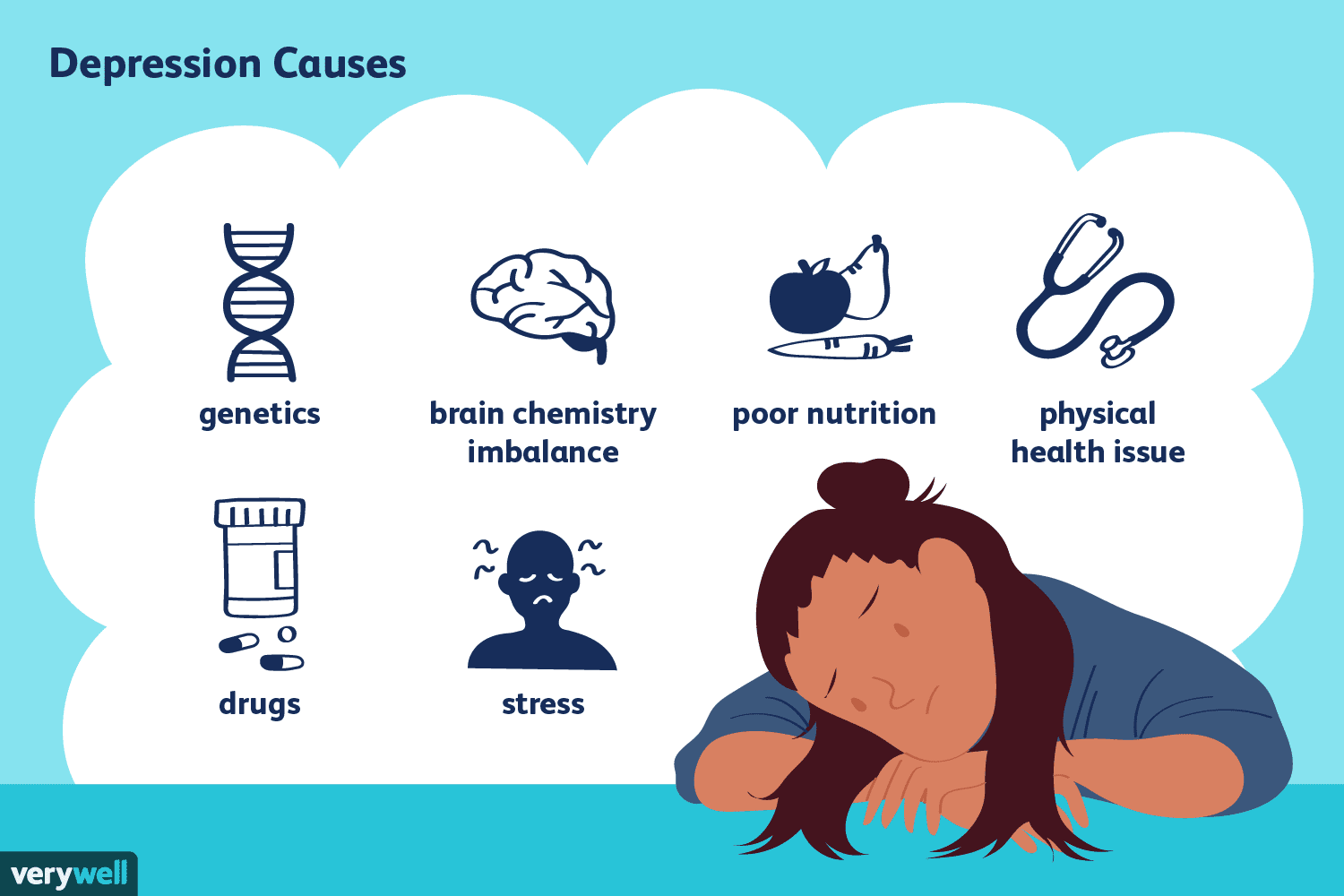 The 9 Most Common Causes of Depression