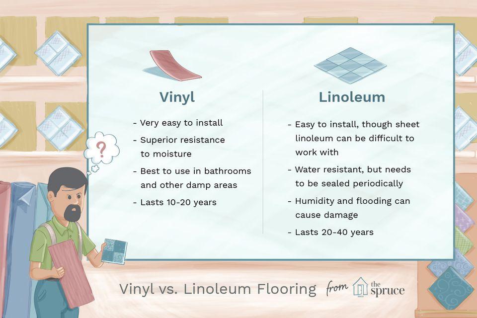 chart depicting pros/cons of vinyl vs linoleum flooring