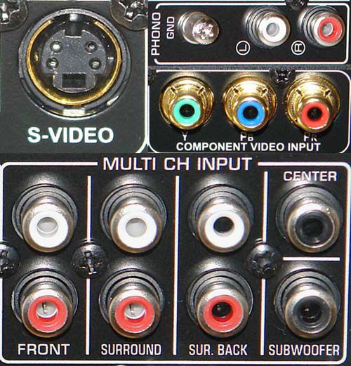 S-Video, Phono, Component Video, and Multi-Channel Analog Audio Connections are being eliminated.