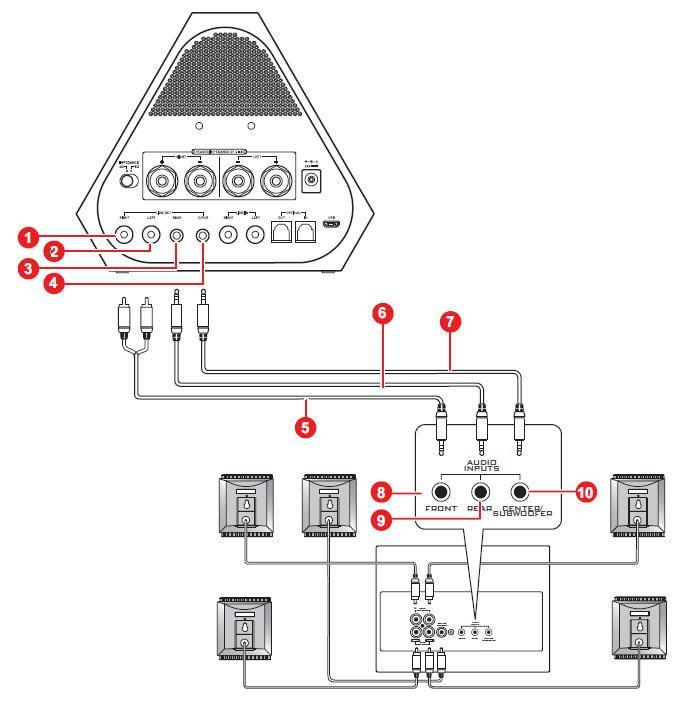 computer audio basics part iii