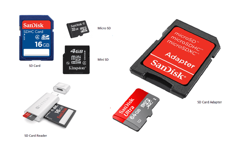 Different sizes of SD cards