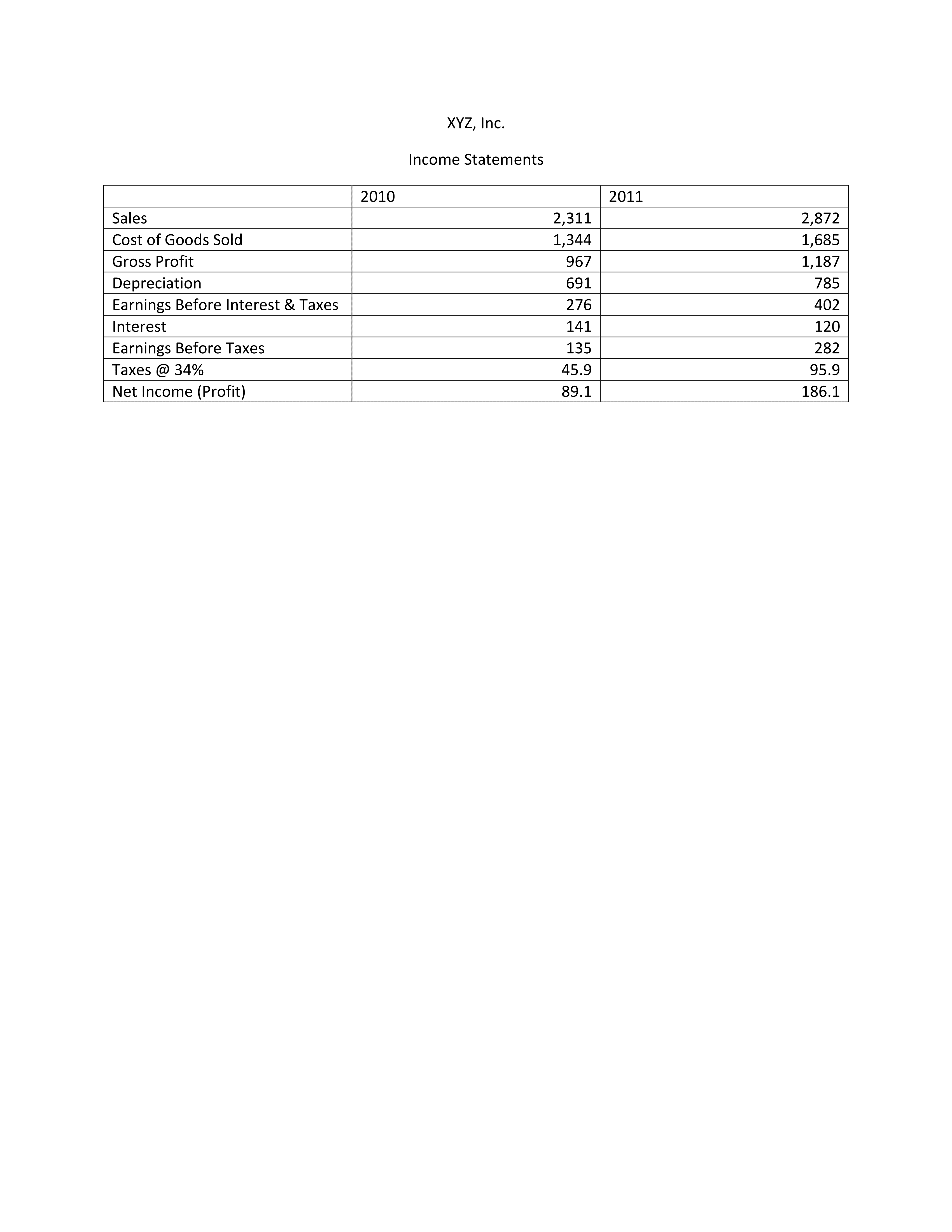 wal mart financial statement analysis