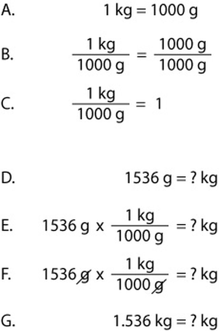 How to cancel units chemistry metric conversions nvjuhfo Images