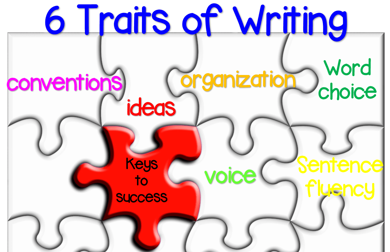 teaching topic sentences using models 6 traits of writing