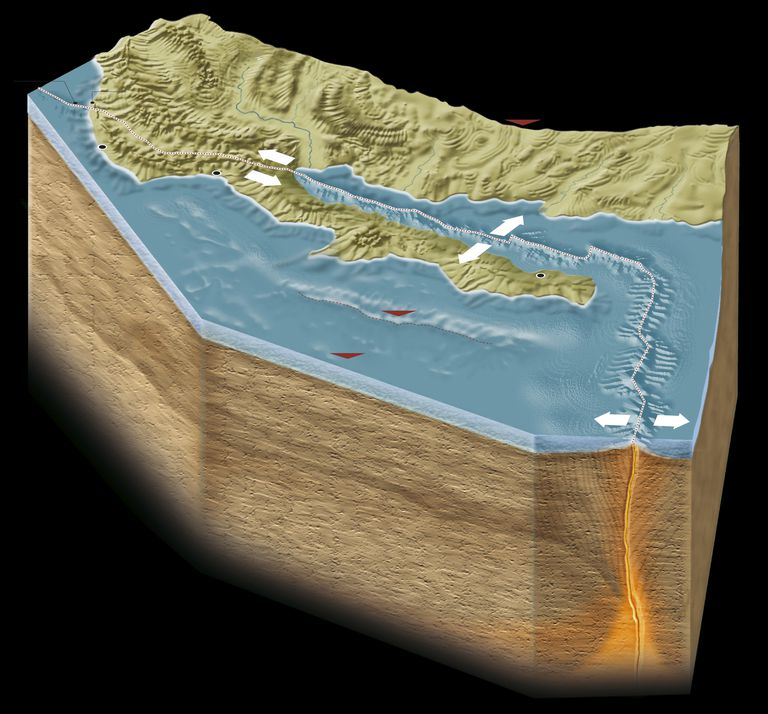 Diagram showing Earth's lithosphere and crust at California San Andreas Fault