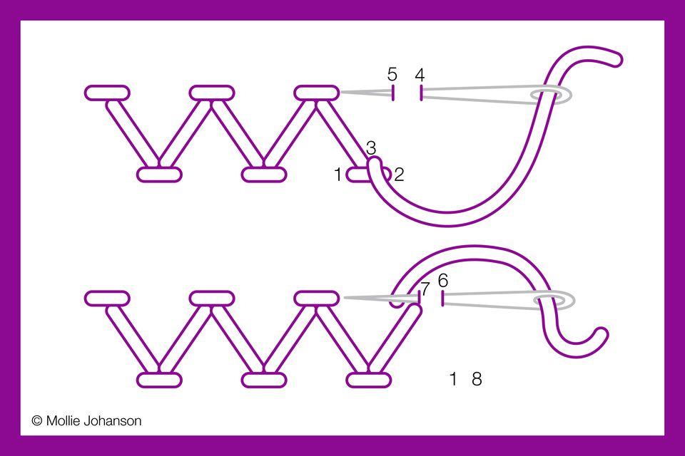Chevron Stitch Diagram