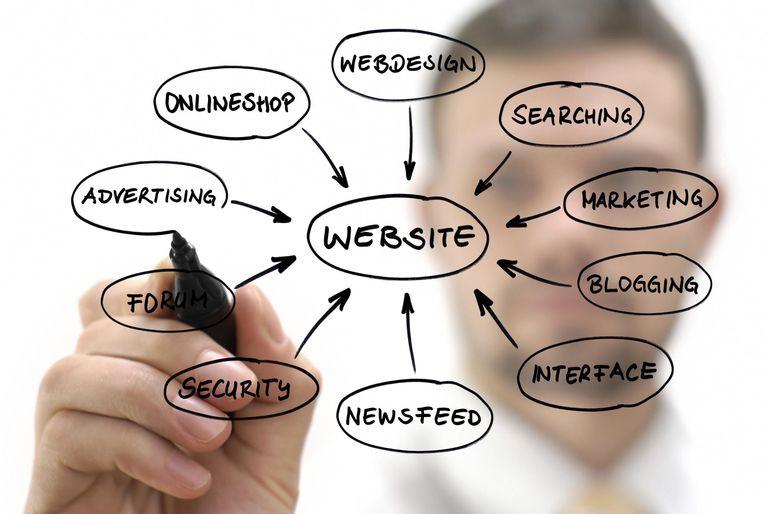 Businessman with website diagram