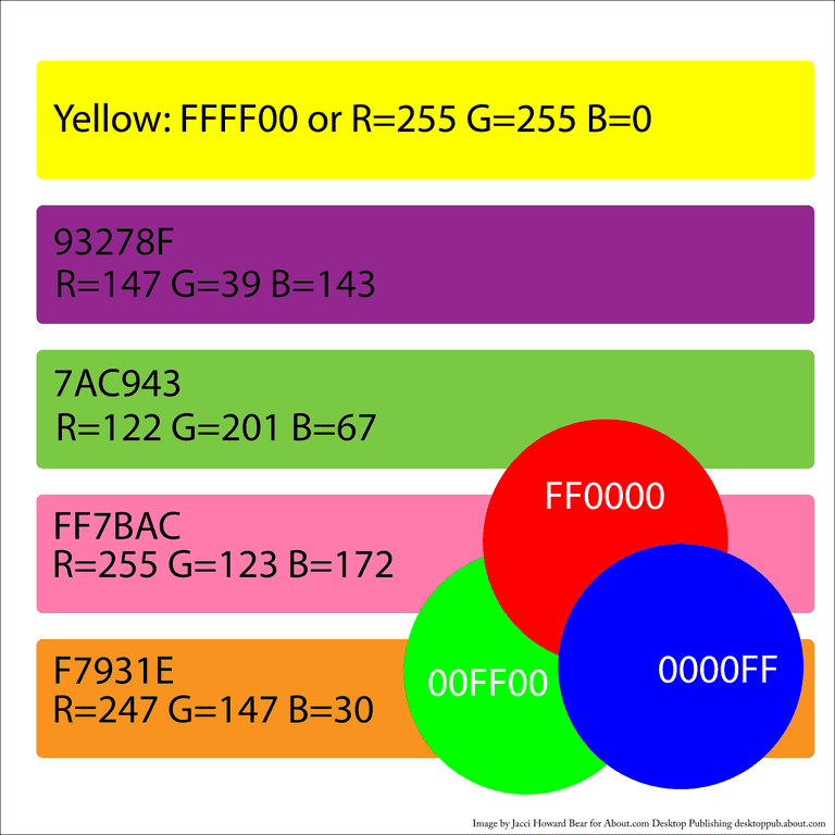 Hexadecimal Triplets For RGB Colors