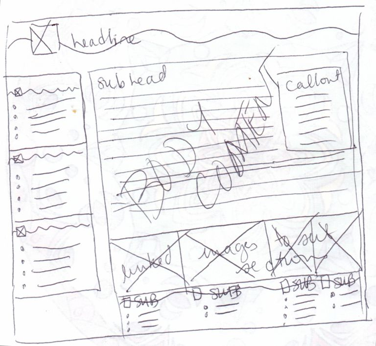 Web Design: Website Wireframe - Definition and Examples