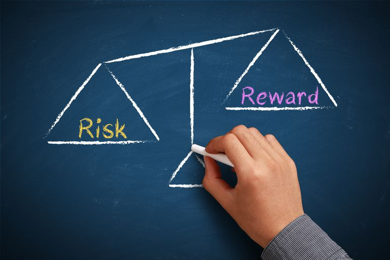 Risk: Reward Can Change Your FX Trading Career