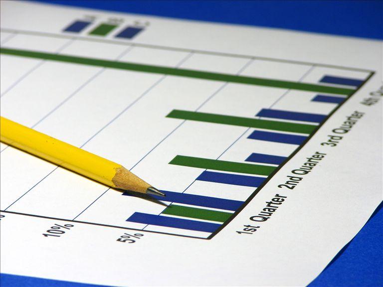 investment returns bar graph