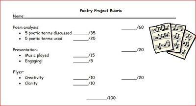 scoring rubric template
