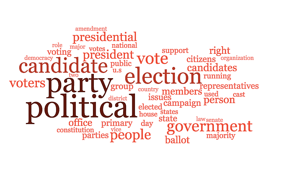 presidential election elementary lesson plans | just b.CAUSE