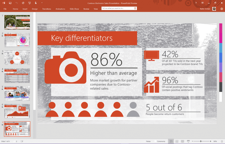 Microsoft PowerPoint 2016 Preview