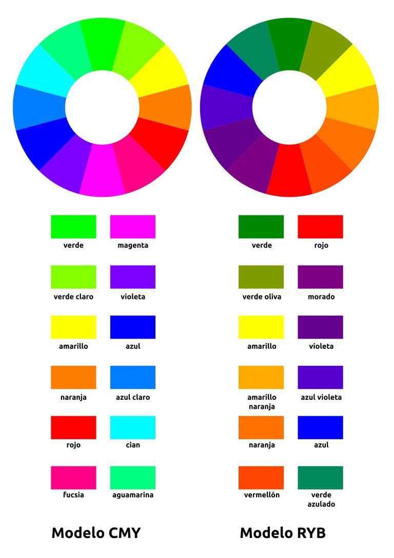 Los colores complementarios for Cuales son los colores minimalistas