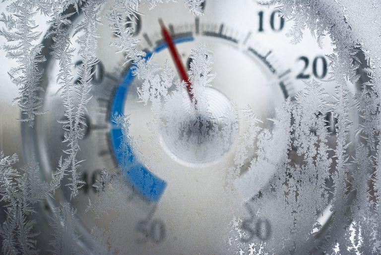 Temperature is a property of matter that is measured using a thermometer.