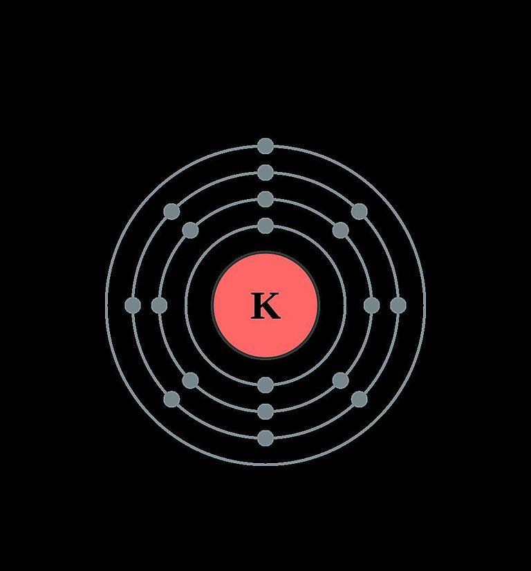 Atoms diagrams electron configurations of elements potassium atom electron shell diagram ccuart Images