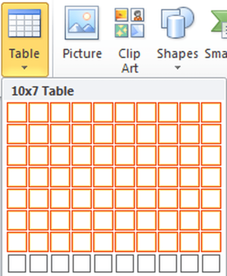 Remarkably Easy Ways To Insert Tables In Microsoft Word