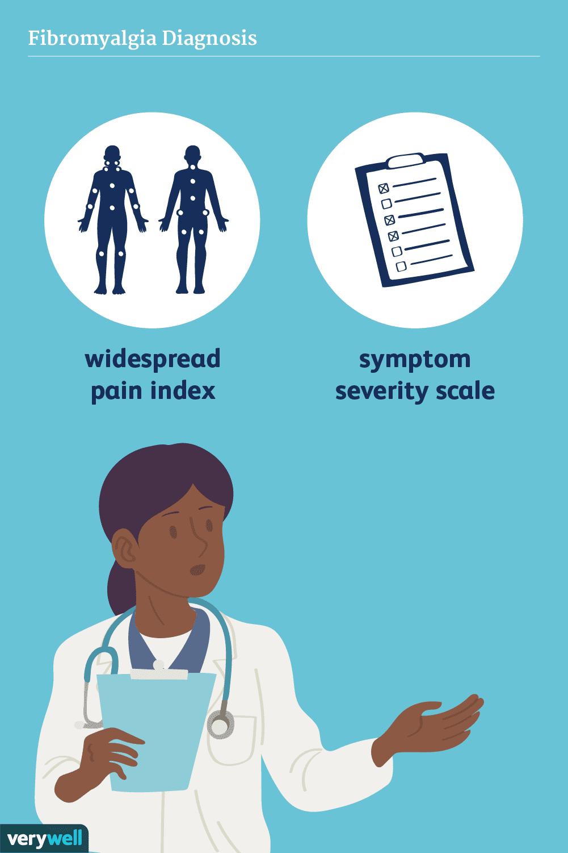How Fibromyalgia Is Diagnosed