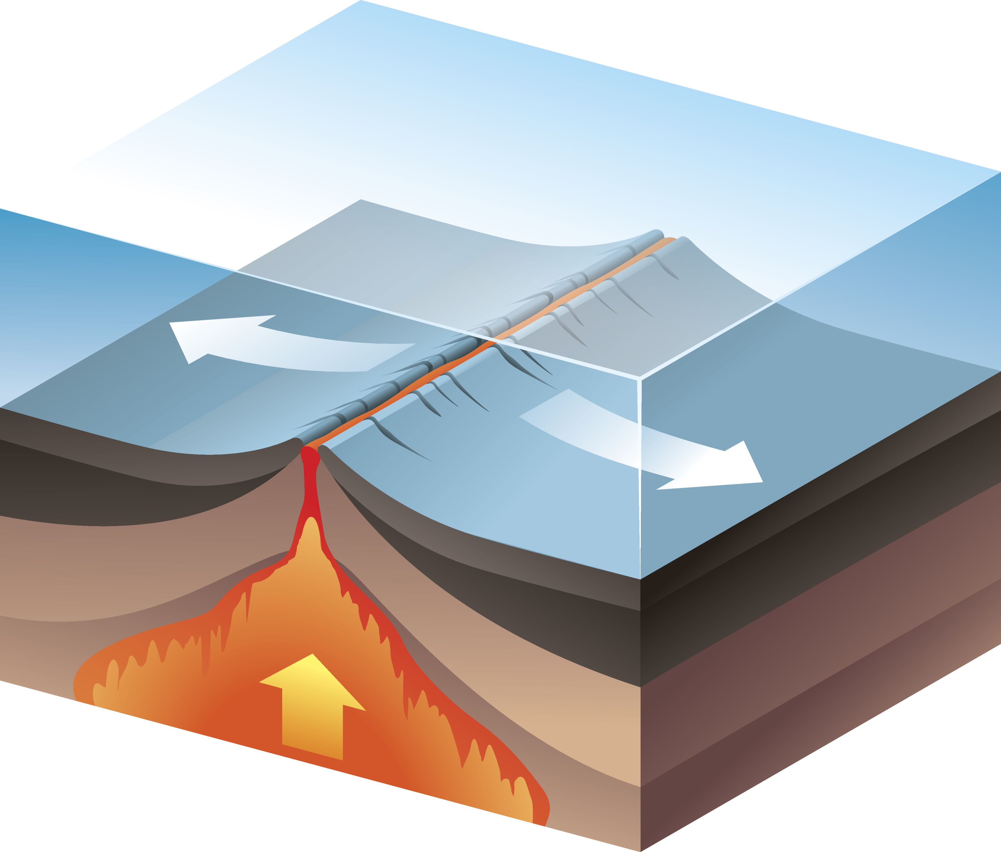 Plate tectonics an oceanic divergent boundary pooptronica