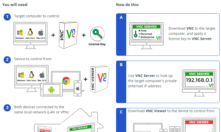 Getting Connected with VNC (RealVNC)