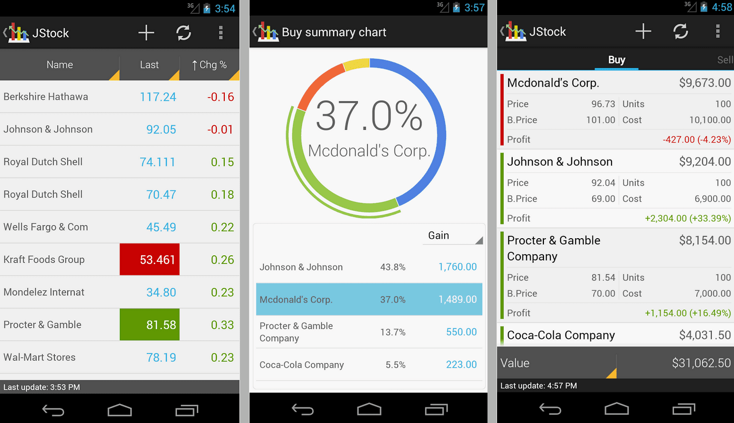 Spy Stock Quote The Best Stock Market Apps For Android