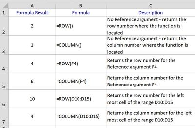 Find Data With Excels ROW And COLUMN Functions