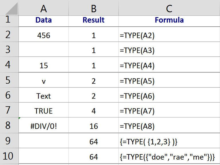 Find the Type of Data in a Cell with the Excel TYPE Function